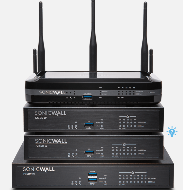 SonicWall Stacked Wave 2 AP